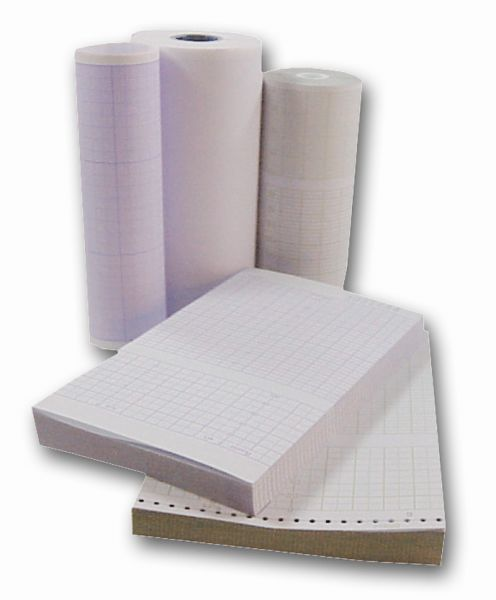 CTG-Papiere